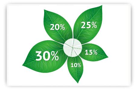 content-phytomed-statistik